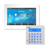 Home Automation HAI/Leviton