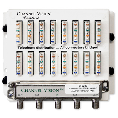 Channel Vision 1x15 110 Phone & 1x4 Coax Video Combo Module
